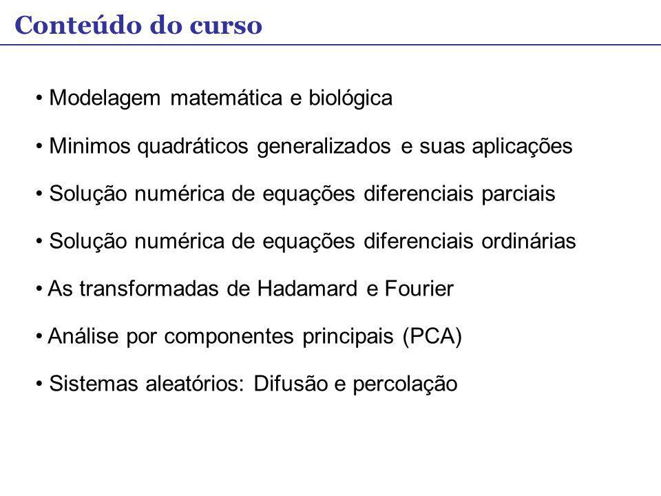 Conteúdo do curso Modelagem matemática e biológica