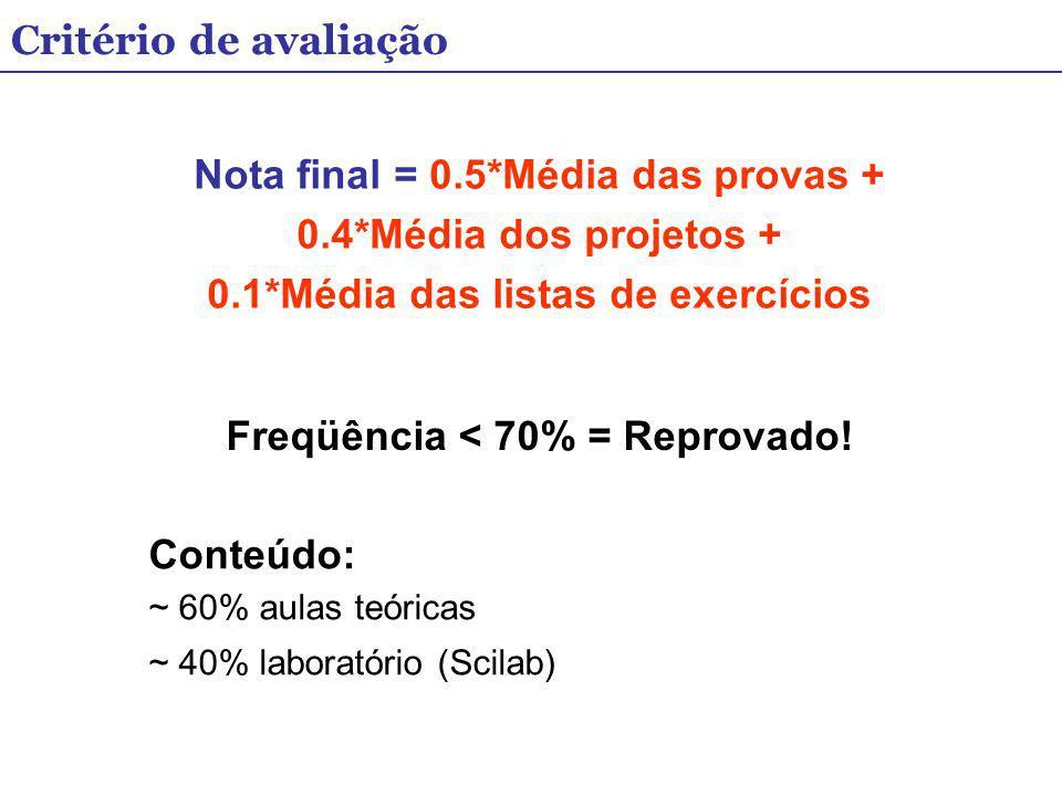 Freqüência < 70% = Reprovado!
