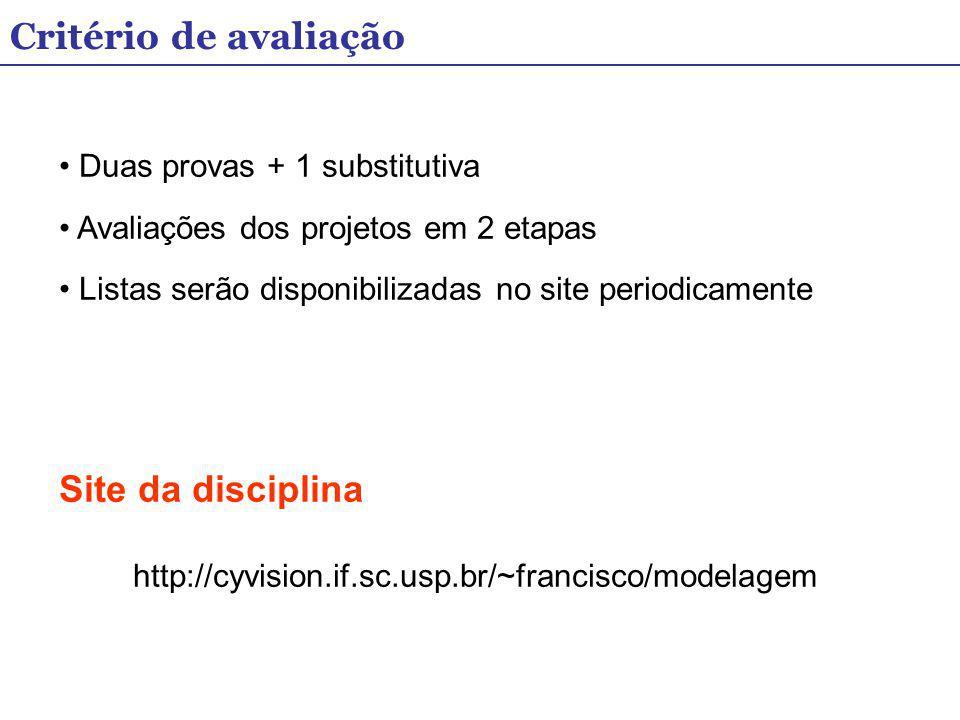 Critério de avaliação Site da disciplina Duas provas + 1 substitutiva