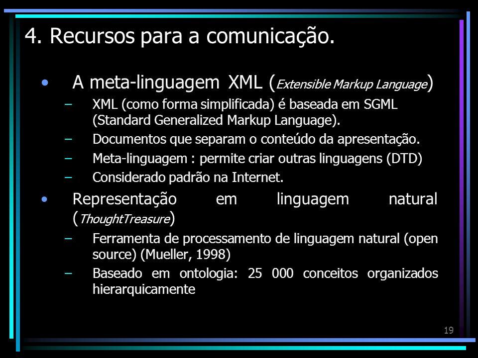 4. Recursos para a comunicação.