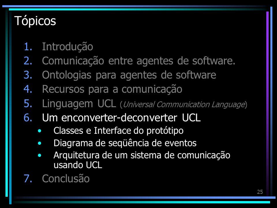 Tópicos Introdução Comunicação entre agentes de software.