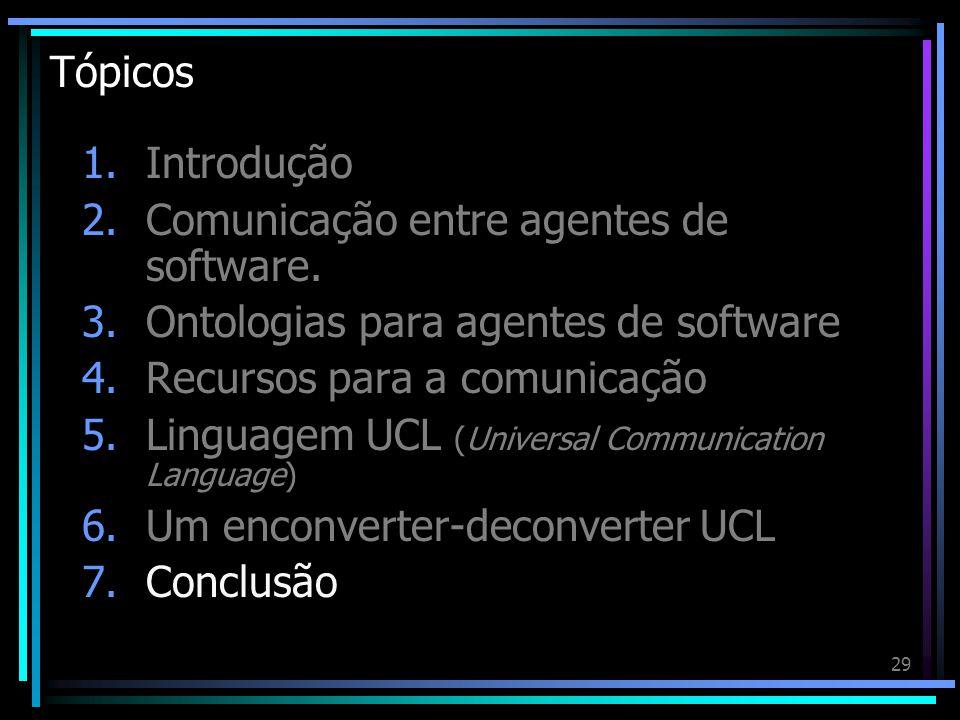 Tópicos Introdução. Comunicação entre agentes de software. Ontologias para agentes de software. Recursos para a comunicação.