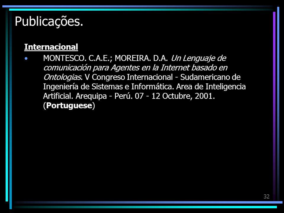 Publicações. Internacional