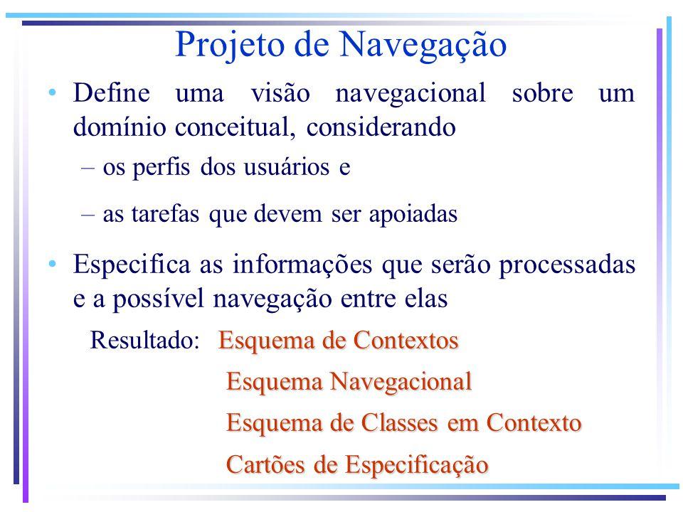 Projeto de Navegação Define uma visão navegacional sobre um domínio conceitual, considerando. os perfis dos usuários e.