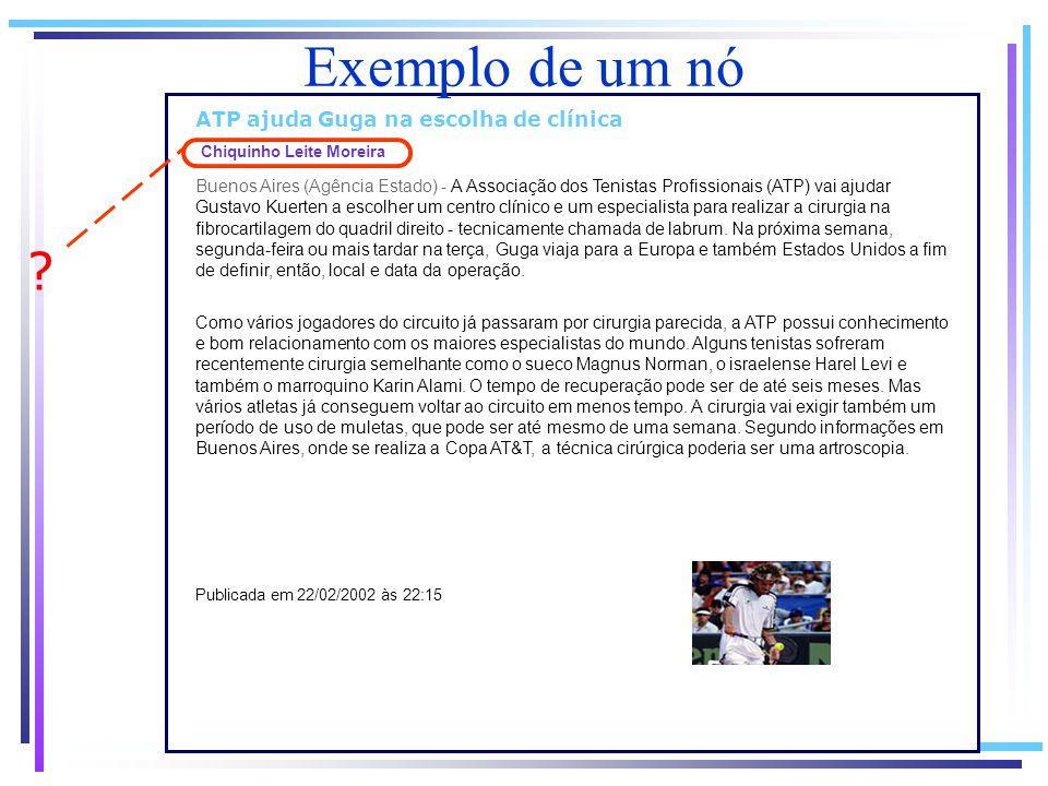 Exemplo de um nó ATP ajuda Guga na escolha de clínica Chiquinho Leite Moreira.