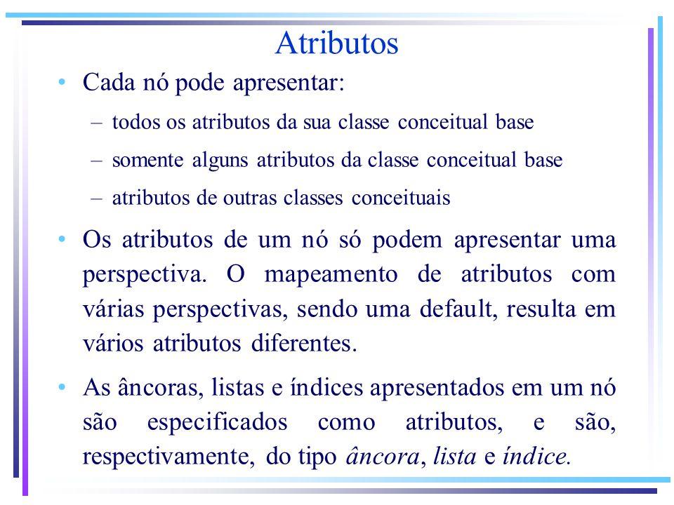 Atributos Cada nó pode apresentar: