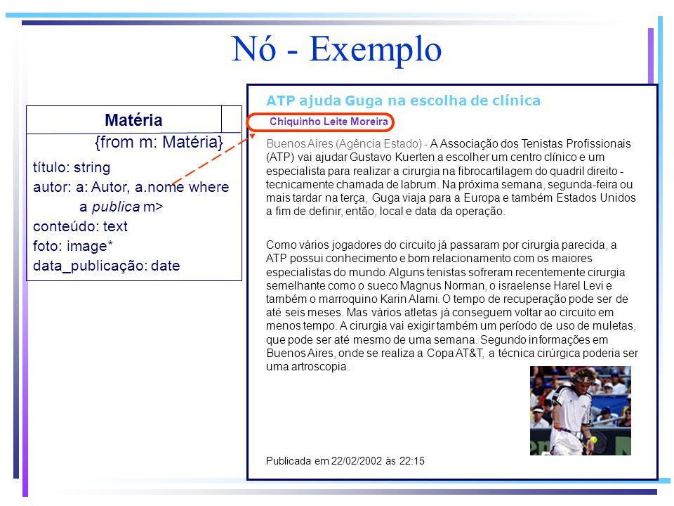 Nó - Exemplo Matéria {from m: Matéria} título: string