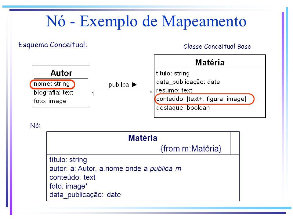 Nó - Exemplo de Mapeamento