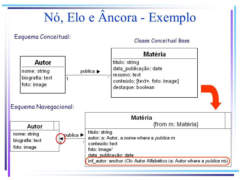 Nó, Elo e Âncora - Exemplo