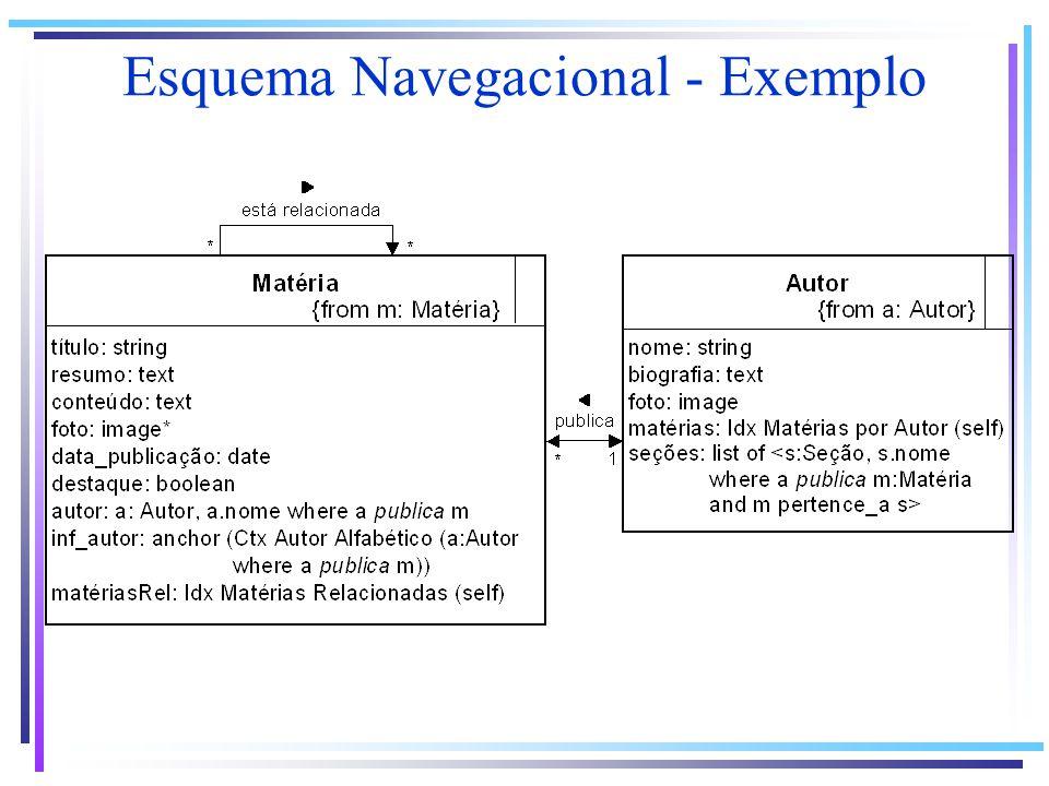 Esquema Navegacional - Exemplo