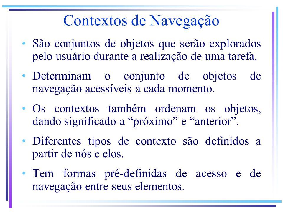 Contextos de Navegação