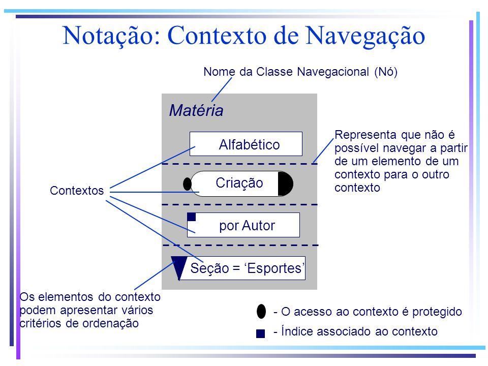 Notação: Contexto de Navegação
