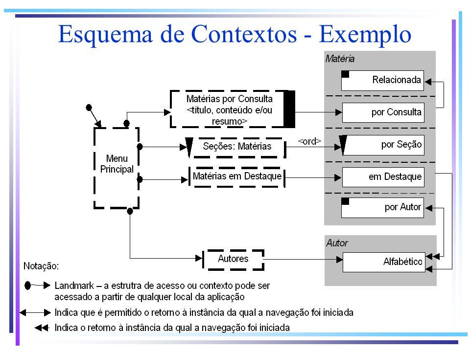 Esquema de Contextos - Exemplo