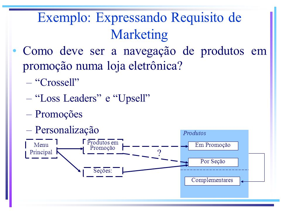 Exemplo: Expressando Requisito de Marketing
