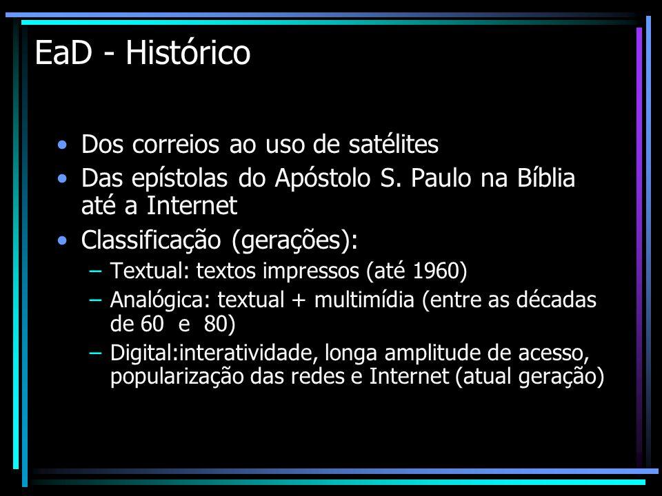 EaD - Histórico Dos correios ao uso de satélites