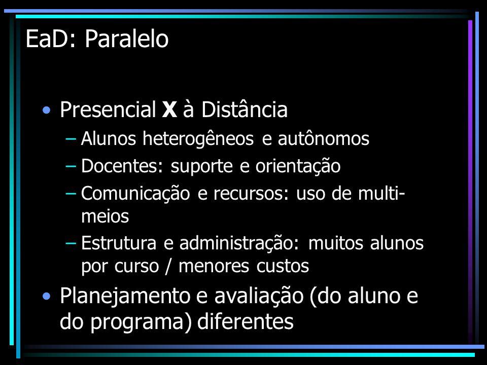 EaD: Paralelo Presencial X à Distância