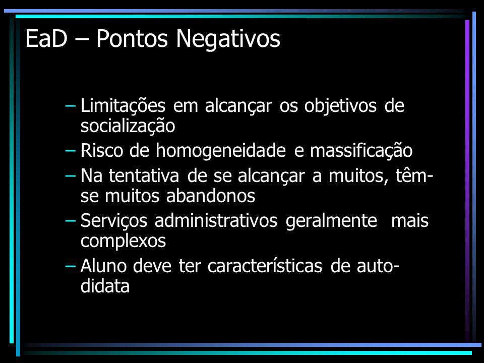 EaD – Pontos Negativos Limitações em alcançar os objetivos de socialização. Risco de homogeneidade e massificação.