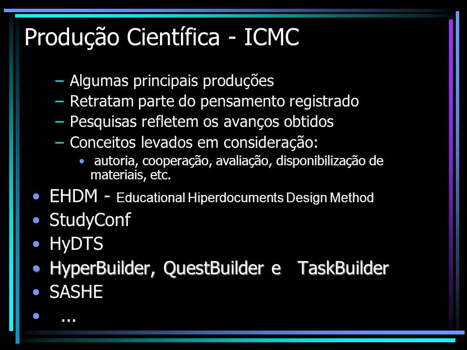 Produção Científica - ICMC