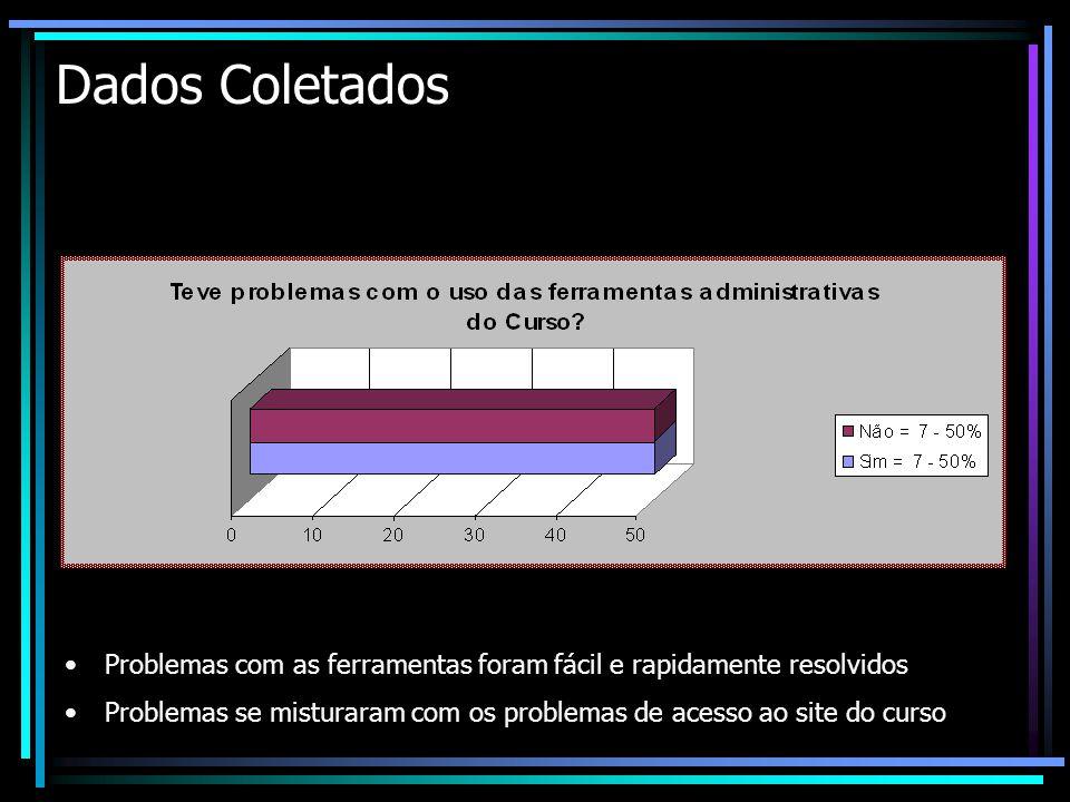 Dados Coletados Problemas com as ferramentas foram fácil e rapidamente resolvidos.