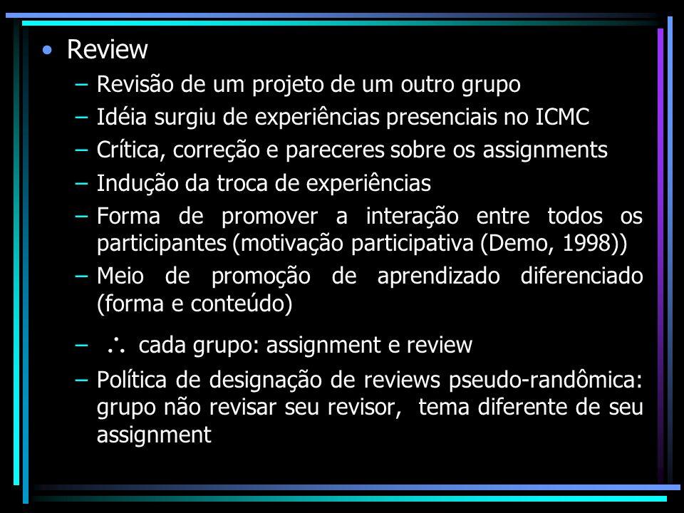 Review Revisão de um projeto de um outro grupo