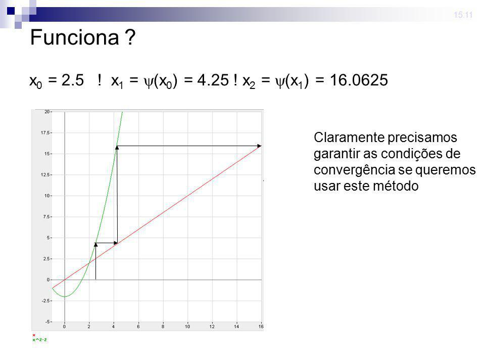 Funciona x0 = 2.5 ! x1 = (x0) = 4.25 ! x2 = (x1) = 16.0625