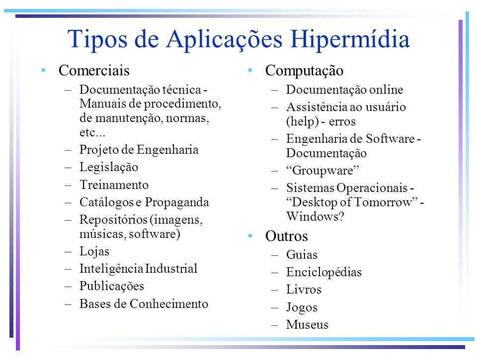 Tipos de Aplicações Hipermídia