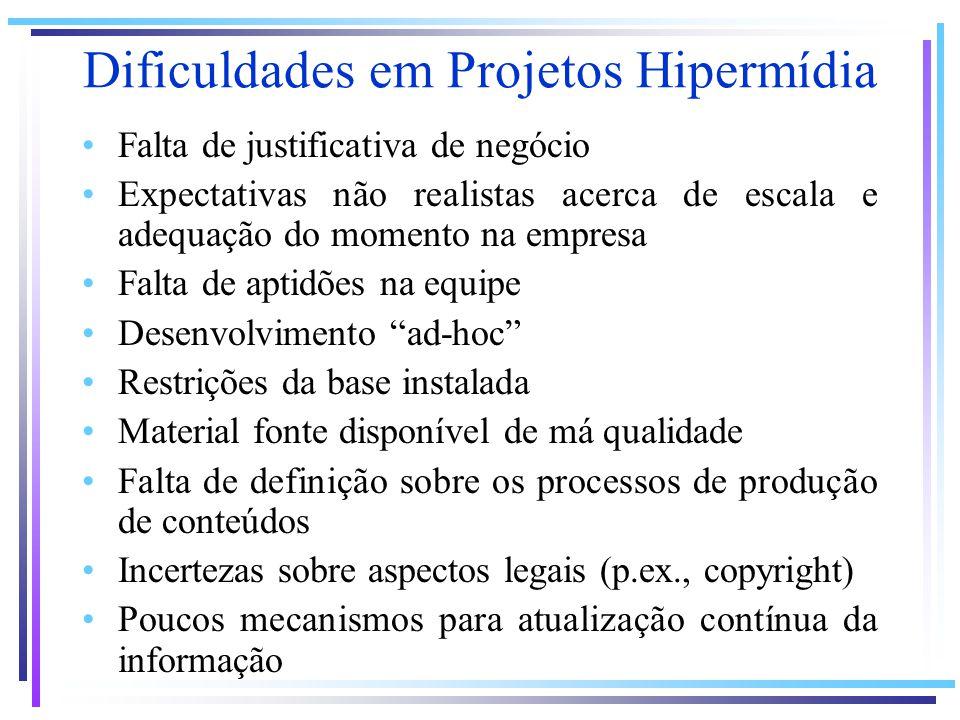 Dificuldades em Projetos Hipermídia