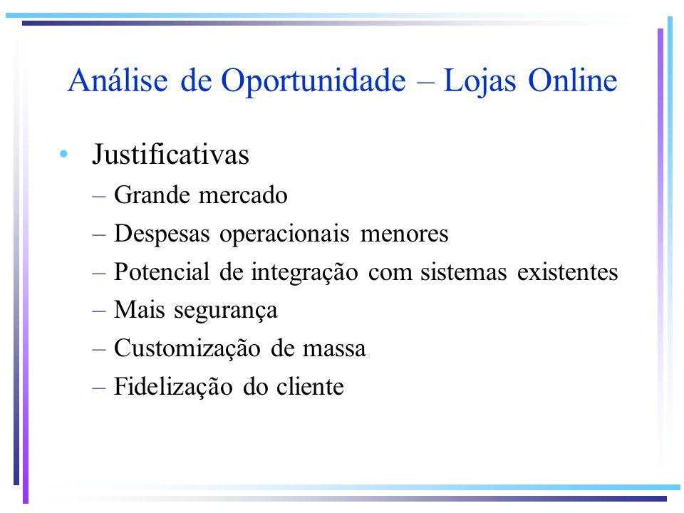 Análise de Oportunidade – Lojas Online