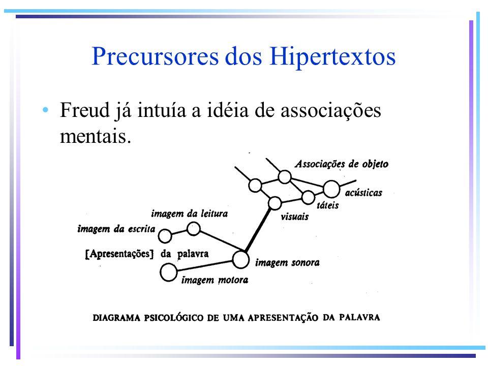 Precursores dos Hipertextos