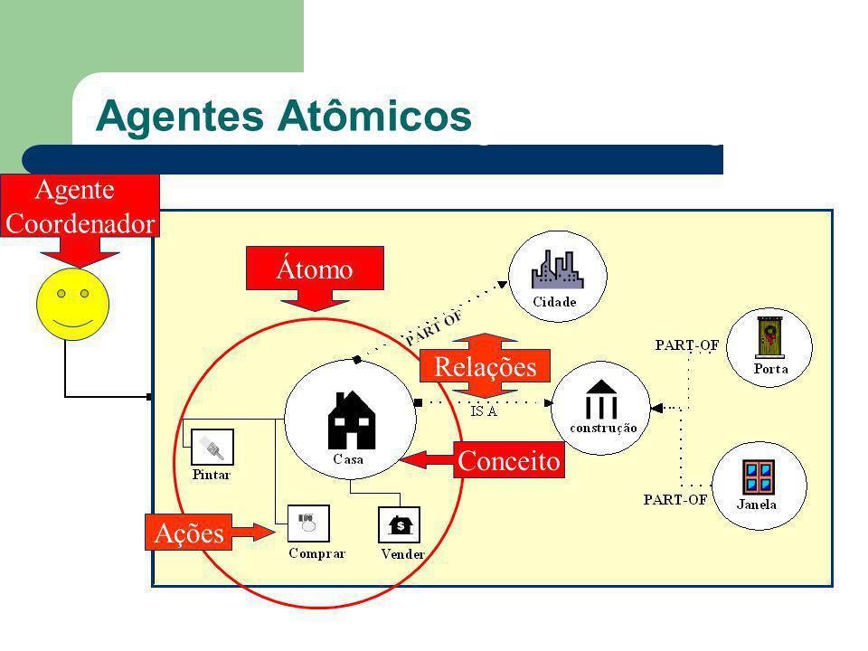 O que são Agentes Inteligentes Agentes Atômicos