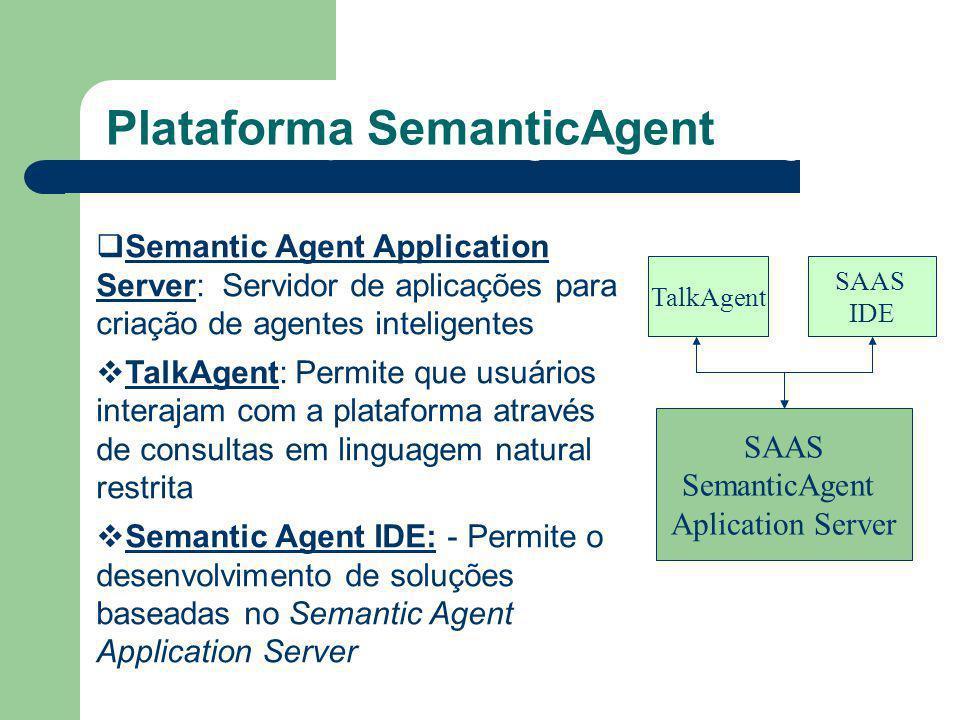 O que são Agentes Inteligentes Plataforma SemanticAgent