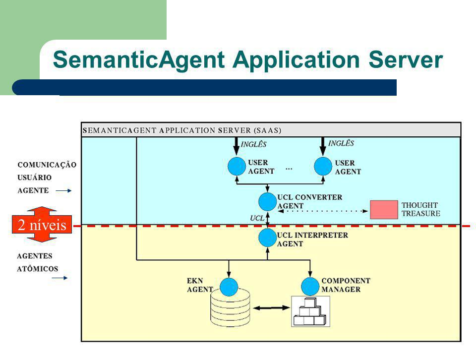 SemanticAgent Application Server