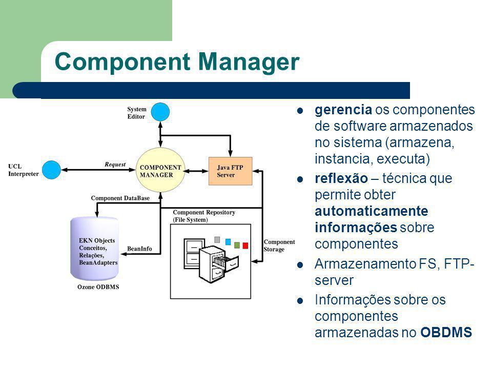 Component Manager gerencia os componentes de software armazenados no sistema (armazena, instancia, executa)