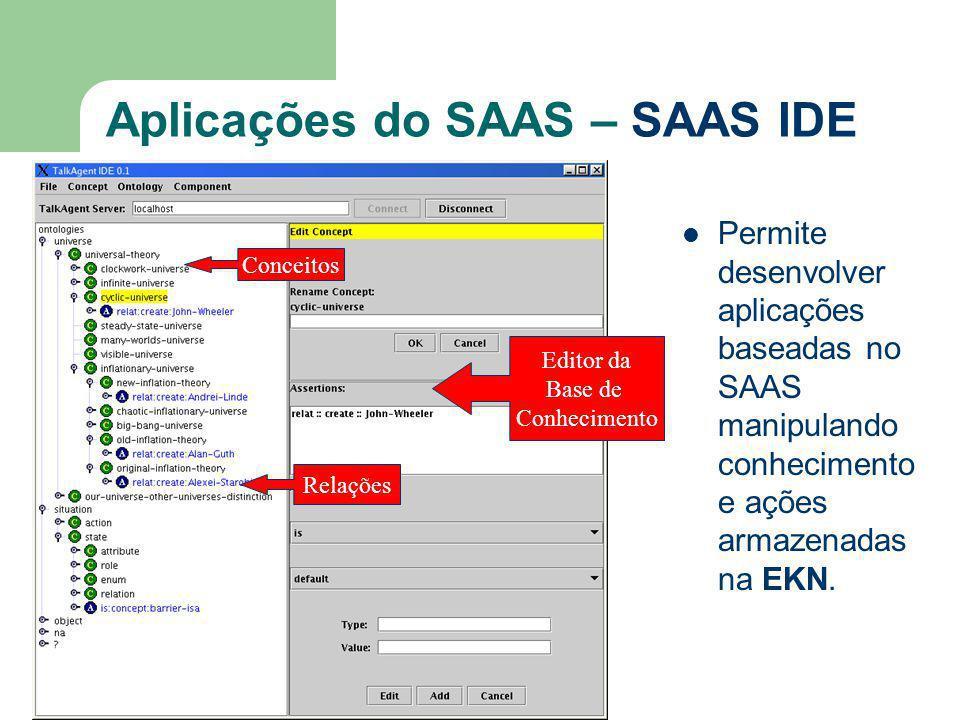 Aplicações do SAAS – SAAS IDE
