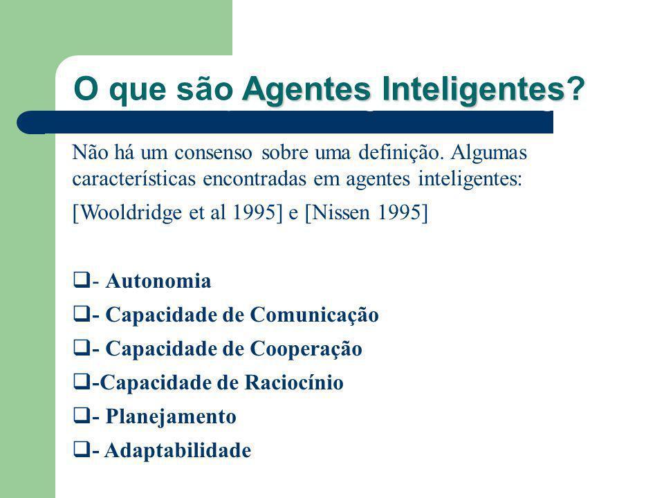O que são Agentes Inteligentes O que são Agentes Inteligentes