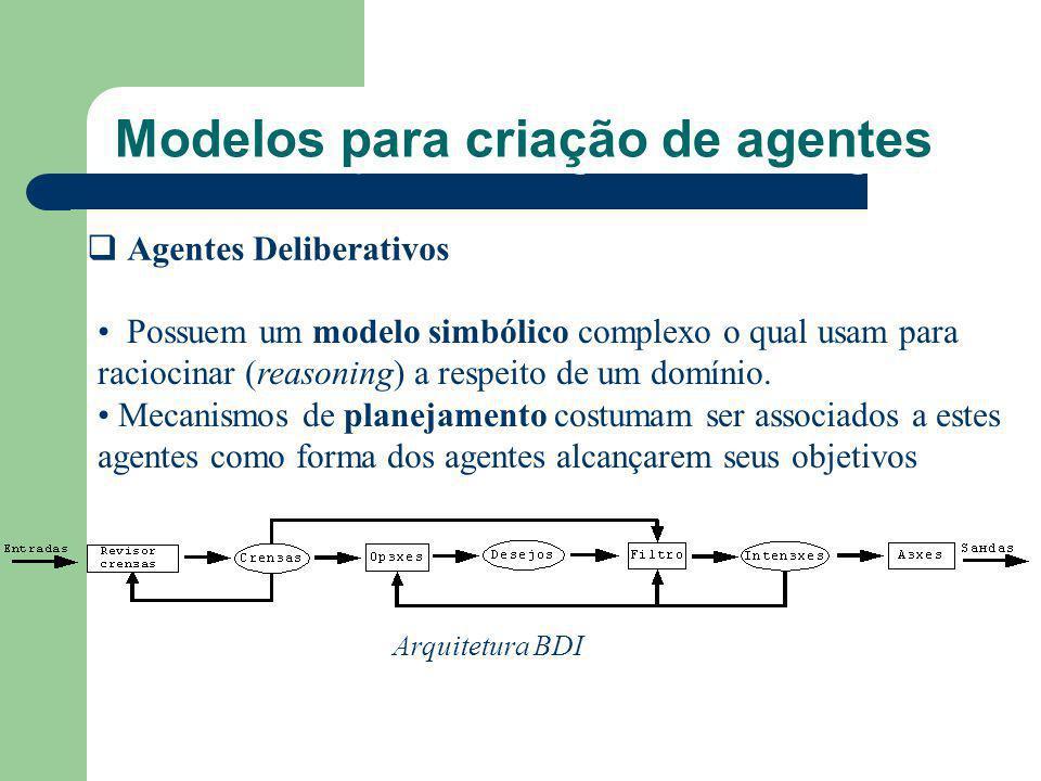 O que são Agentes Inteligentes Modelos para criação de agentes