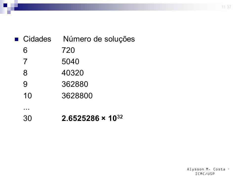 Cidades Número de soluções 6 720 7 5040 8 40320 9 362880 10 3628800