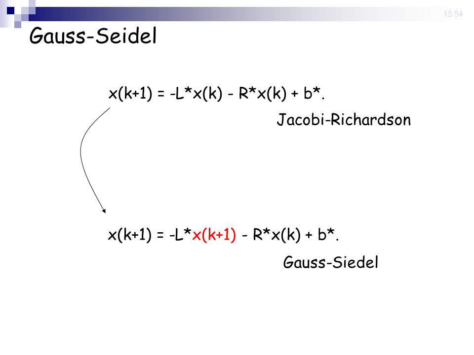 Gauss-Seidel x(k+1) = -L*x(k) - R*x(k) + b*. Jacobi-Richardson