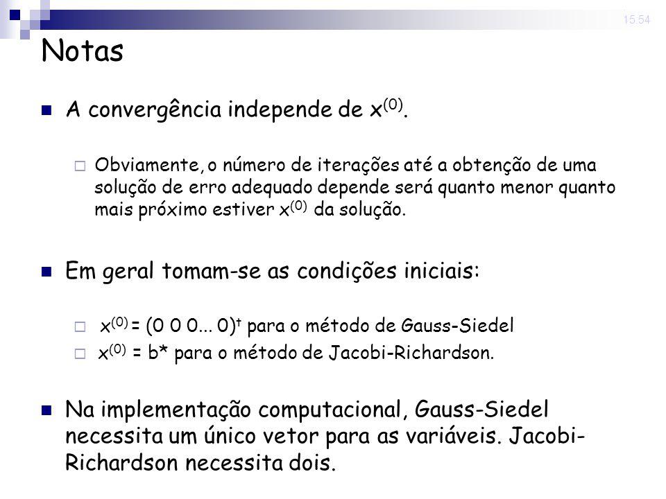 Notas A convergência independe de x(0).