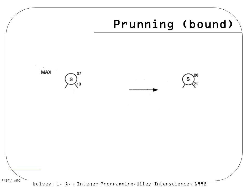 Prunning (bound) Wolsey, L. A., Integer Programming.Wiley-Interscience, 1998