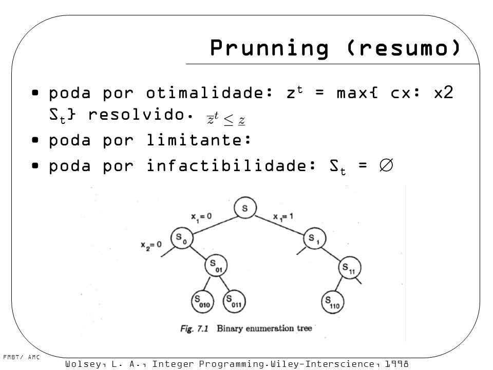 Prunning (resumo) poda por otimalidade: zt = max{ cx: x2 St} resolvido. poda por limitante: poda por infactibilidade: St = 