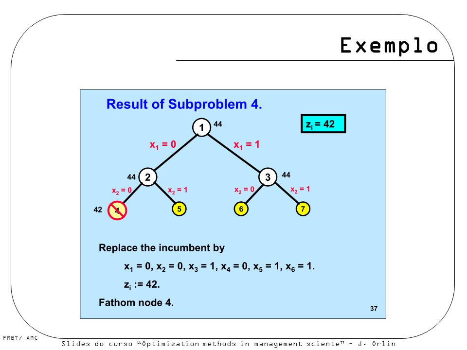Exemplo Slides do curso Optimization methods in management sciente – J.
