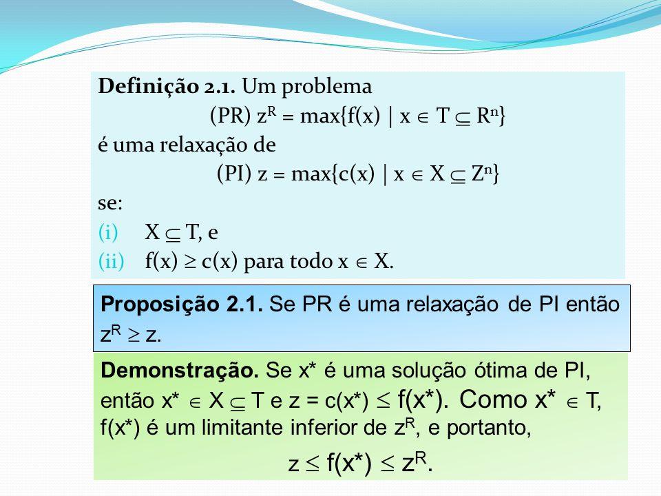 (PR) zR = max{f(x) | x  T  Rn} é uma relaxação de
