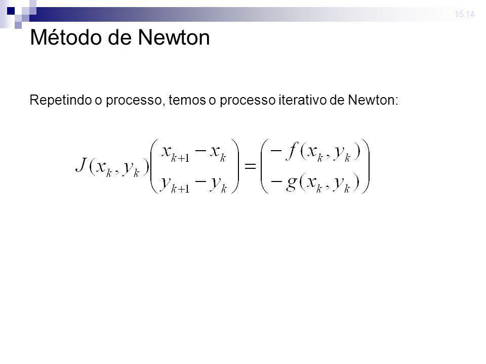23 mar 2009 . 15:14 Método de Newton Repetindo o processo, temos o processo iterativo de Newton: