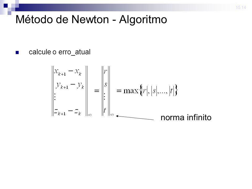 Método de Newton - Algoritmo
