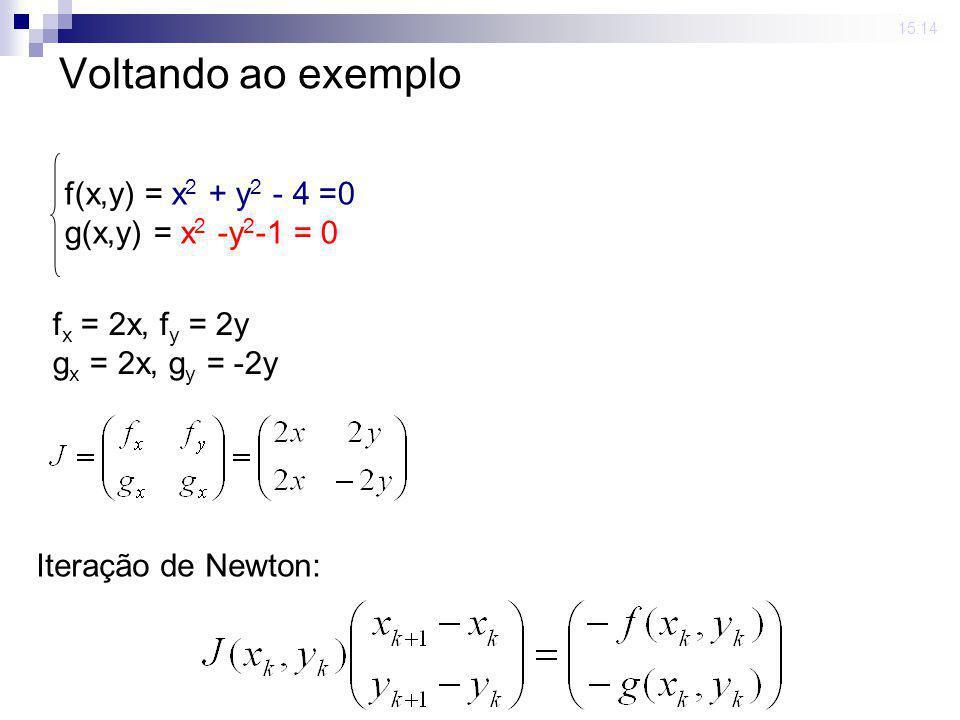 Voltando ao exemplo f(x,y) = x2 + y2 - 4 =0 g(x,y) = x2 -y2-1 = 0