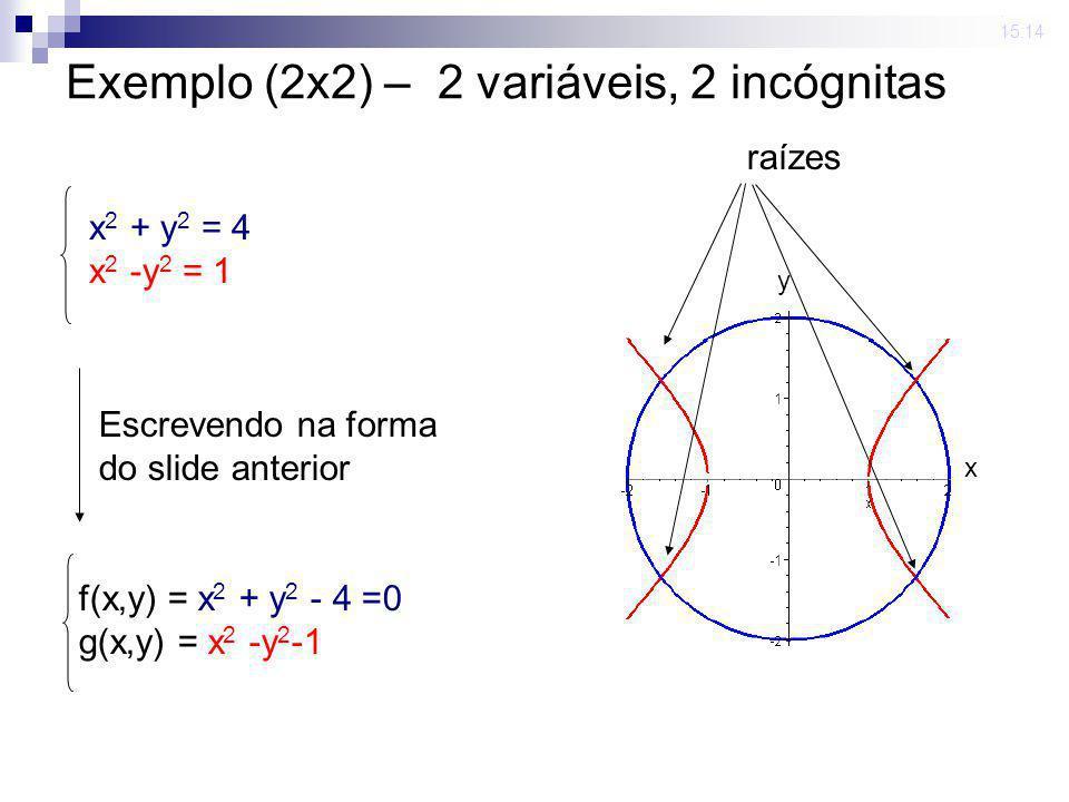 Exemplo (2x2) – 2 variáveis, 2 incógnitas