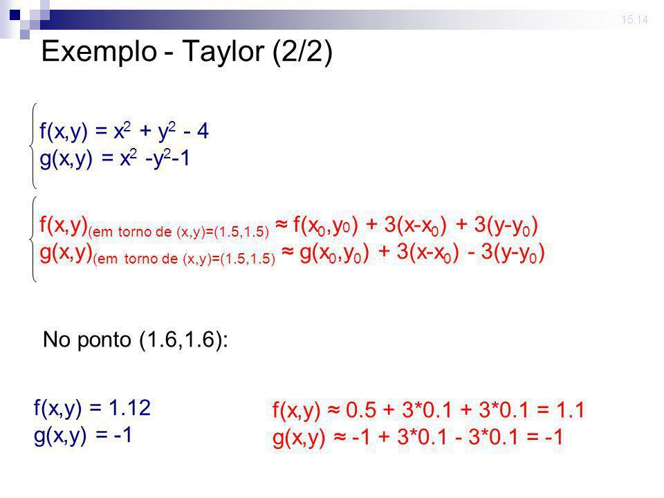 Exemplo - Taylor (2/2) f(x,y) = x2 + y2 - 4 g(x,y) = x2 -y2-1