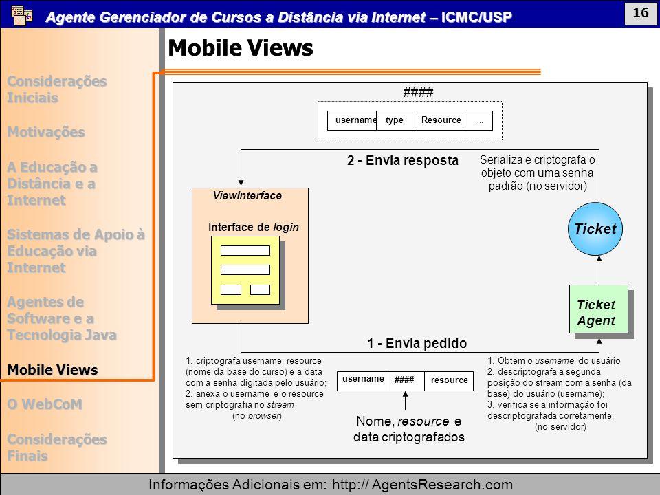 Mobile Views Mobile Views