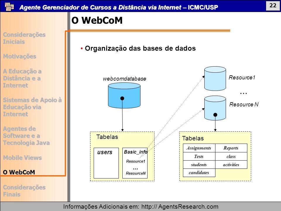 O WebCoM ... Organização das bases de dados